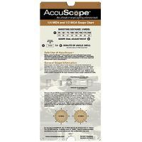 AccuScope Scope Charts - 1/4 MOA, 1/2 MOA, & 1/8 MOA