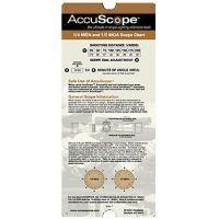 Accuscope chart