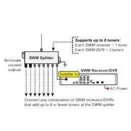 deca directv swm splitter 4 way wiring diagram kvh 8 way splitter for swm receivers w free shipping and handling  kvh 8 way splitter for swm receivers