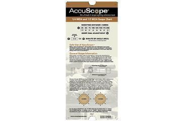 Accuscope Scope Charts