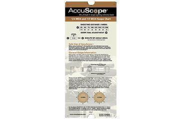 AccuScope Scope Charts