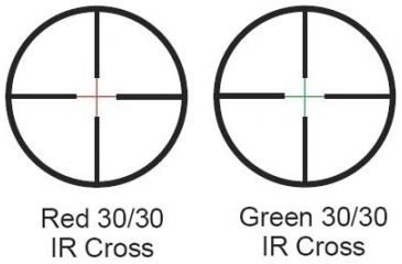 Illuminated Dual-Color Reticle