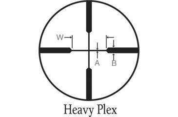 Burris Heavy Plex Reticle