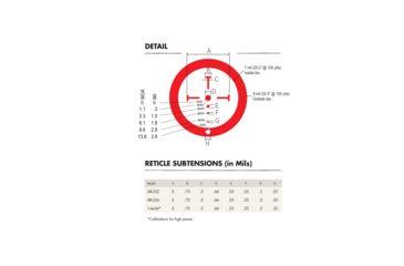 6-Burris AR-536 5X - 36mm Prism Sight & Free FastFire 3 Red Dot Sight