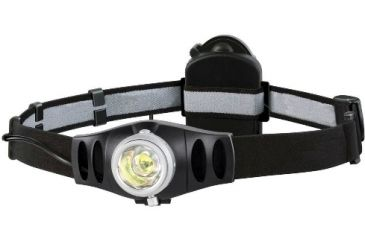 Coast Revolution Triplex LED 28 Lumens 3AAA Headlamp LL1041