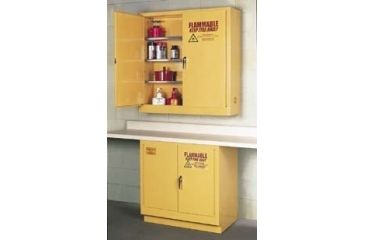 Eagle Manufacturing Wall Mount and Undercounter Safety Storage Cabinets, Eagle Manufacturing 1971 Undercounter Cabinet, Manual Doors
