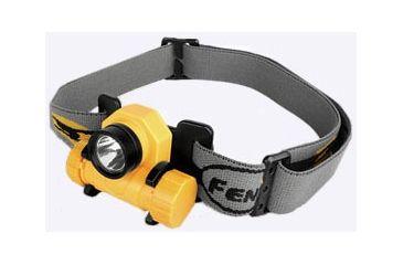 Fenix HL21 Headlamp