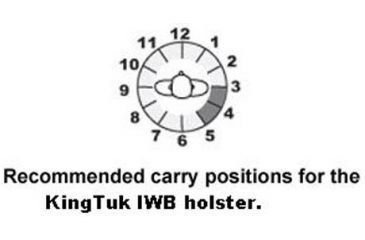 Galco Kingtuk IWB Holster - Recommended Carrying Positions
