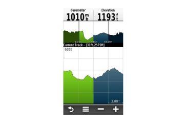 Garmin Montana Barometer Application