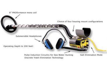 Garrett SeaHunter MarkII Waterproof Metal Detector 1151970