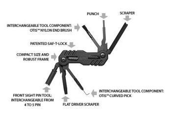 Gerber eFECT Gun Maintenance Tool - Components