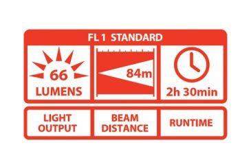 Coast HP2  66 Lumen Focusing LED Inspection Light 19533