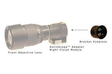 Morovision AstroScope 9350BEA Placement