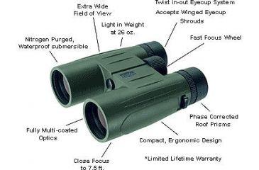 Kahles 8x42 Binoculars GREEN