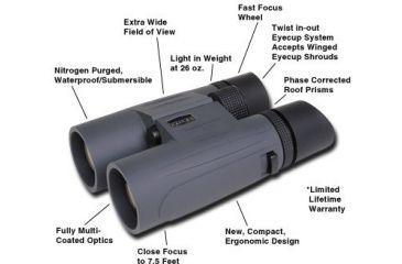 Kahles 8 x 42 Binoculars