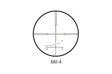 Kahles Mil4 Reticle