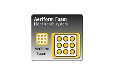 Kata MiniBee-120 PL Backpack Aeriform Foam - KT-PL-MB-120