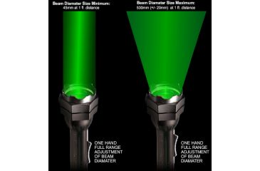 2-Laser Genetics ND5 Long Distance Handheld Laser Flashlight