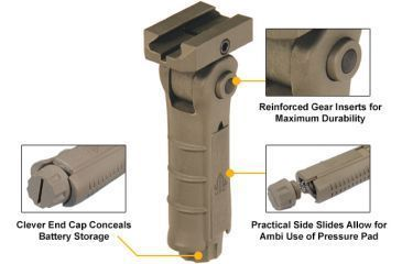 Leapers Ergonomic Ambidextrous 5-position Foldable Foregrip - Flat Dark Earth,RB-FGRP170D