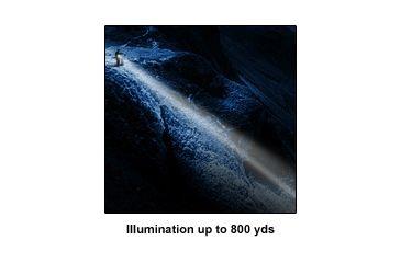Leapers UTG Long Range Spot LED Flashlight Illumination LT-ELF240