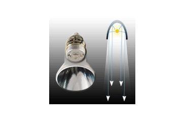 Leapers UTG Long Range Spot LED Flashlight Lamp LT-ELF241
