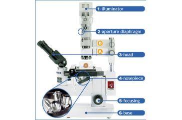LOMO INVERTOSCOPE Microscopes Map
