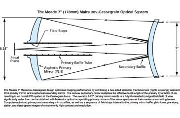 Meade 7'' Maksutov-Cassegrain Optical System
