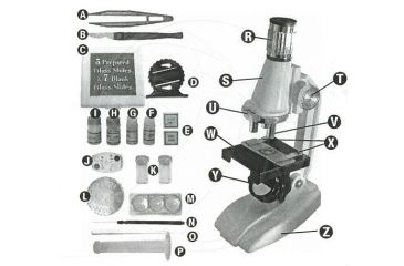 Meade Microscope Set Reference