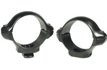 Millett Turn In Standard Rings