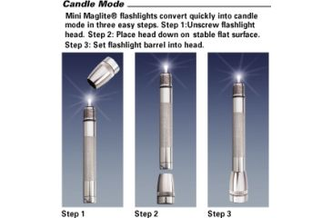 Candle Mode of Mini Maglite Flashlight