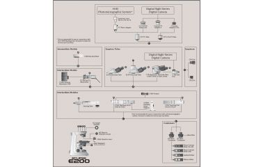 Nikon Eclipse 200 Microscope System Diagram