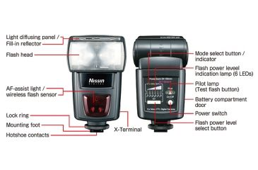 Nissin 622 Mark II Flash Features