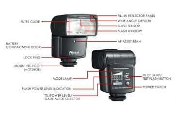 2-Nissin Speedlite Di466 Flash for Canon, Nikon or Four-Thirds Digital SLR Cameras