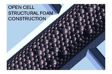 Pelican 1740 Long Case - Open Cell Foam Padding