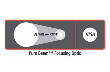 Coast PX5 58 Lumens LED Pure Beam Focus Pen Light, Black - Clam Pack HP8313CP