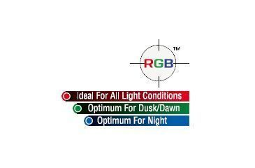 BSA Optics Red, Green, & Blue Reticles Information PMRGBS