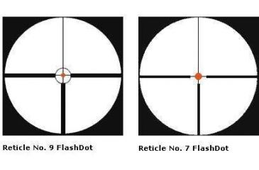 Schmidt and Bender Flash Dot  Reticles