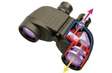 Steiner 8x 30mm Military-Marine Binocular