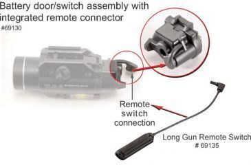 KIT69135 Streamlight TLR Battery/ Door Switch Assembly 69130 w/ Long Gun Remote Switch 69135
