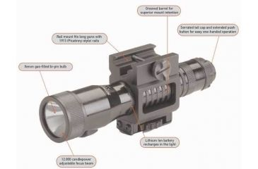 4-Streamlight Strion Tactical Flashlight System Rechargeable Weapons-Mounted Fashlight