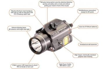 TLR2 Military Flashlight / Laser Sight Features