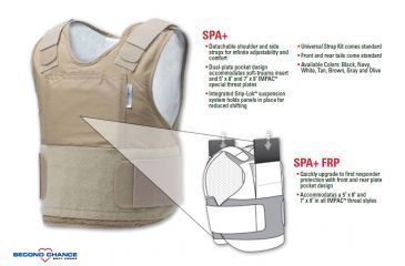 Summit Concealable Carriers SPA+ and SPA+ FRP