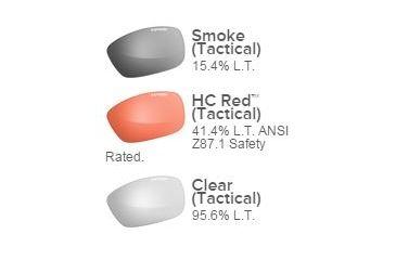 5383fb54a1 Tifosi Optics Z87.1 Jet FC Tactical Safety Sunglasses