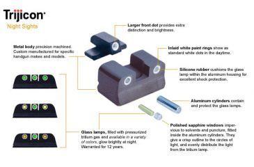 Trijicon 3 Dot Night Sight Set, Grn Front Rear Glock 17/17L/19/22/23/24/26/27/33/34/35/38/39 - GL01