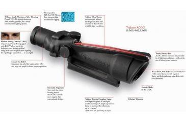 Trijicon ACOG Gun Sight Info