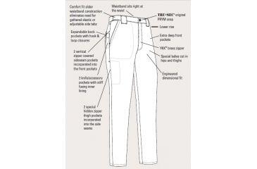 Tru-Spec 24-7 Series Ladies Classic Pants - Diagram