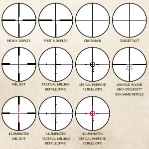 Leupold riflescope reticles