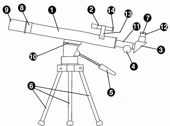 tasco 58t telescope instruction manual