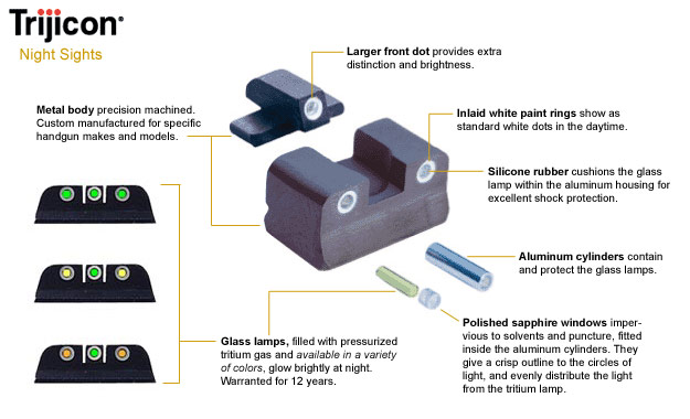 Features of Trijicon Night Sights