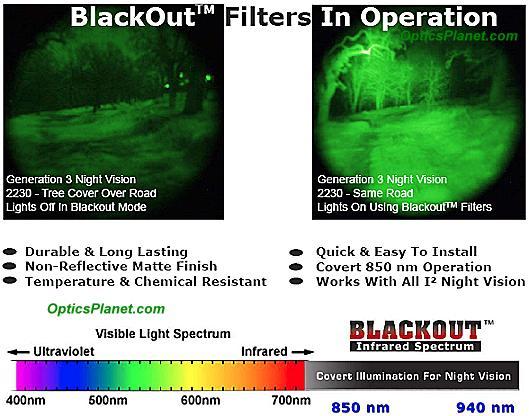 US Night Vision IR filters